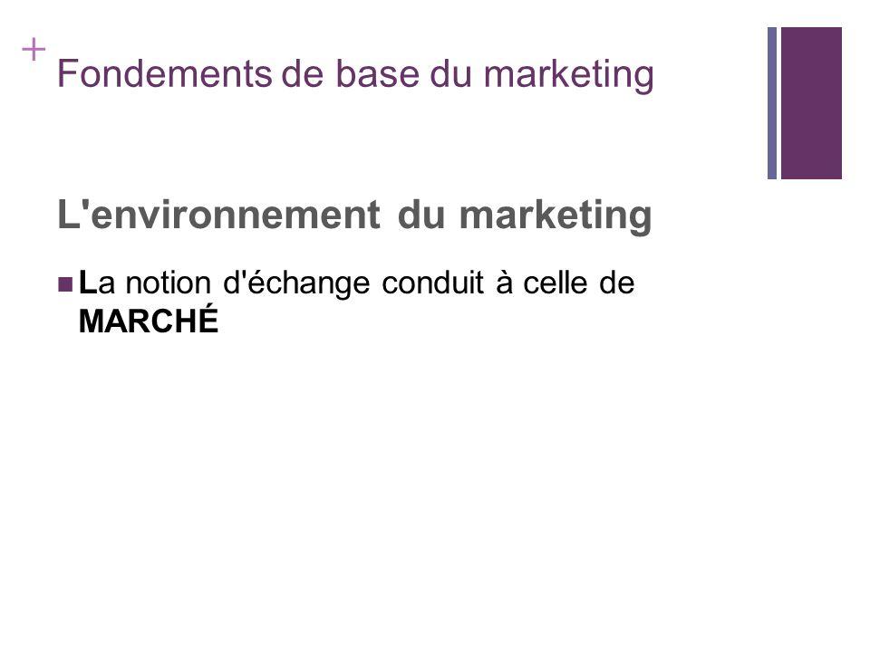 + Fondements de base du marketing L'environnement du marketing La notion d'échange conduit à celle de MARCHÉ