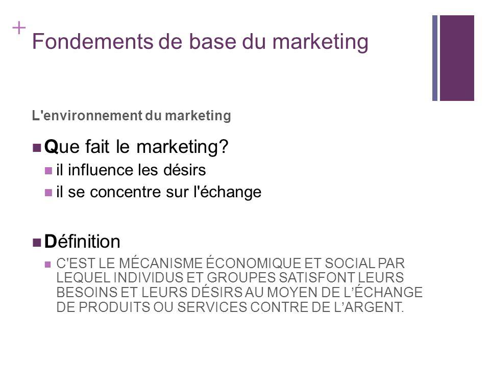 + Fondements de base du marketing L'environnement du marketing Que fait le marketing? il influence les désirs il se concentre sur l'échange Définition
