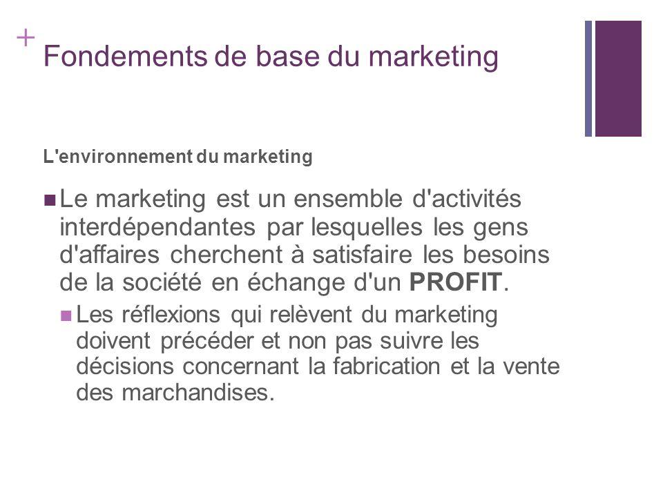 + Fondements de base du marketing L'environnement du marketing Le marketing est un ensemble d'activités interdépendantes par lesquelles les gens d'aff