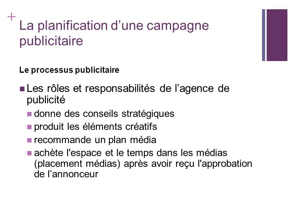 + La planification dune campagne publicitaire Les étapes dune campagne de publicité 1.Étape de planification stratégique Les organisations planifient leurs campagnes publicitaires selon leurs produits ou services.