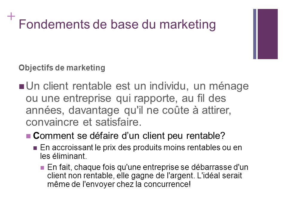 + Fondements de base du marketing Objectifs de marketing Un client rentable est un individu, un ménage ou une entreprise qui rapporte, au fil des anné