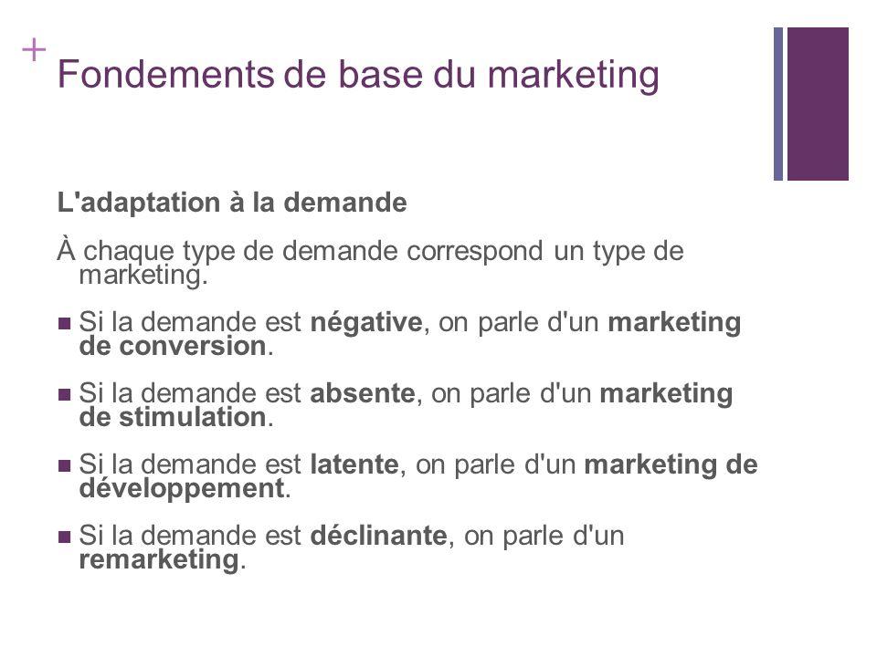+ Fondements de base du marketing L'adaptation à la demande À chaque type de demande correspond un type de marketing. Si la demande est négative, on p