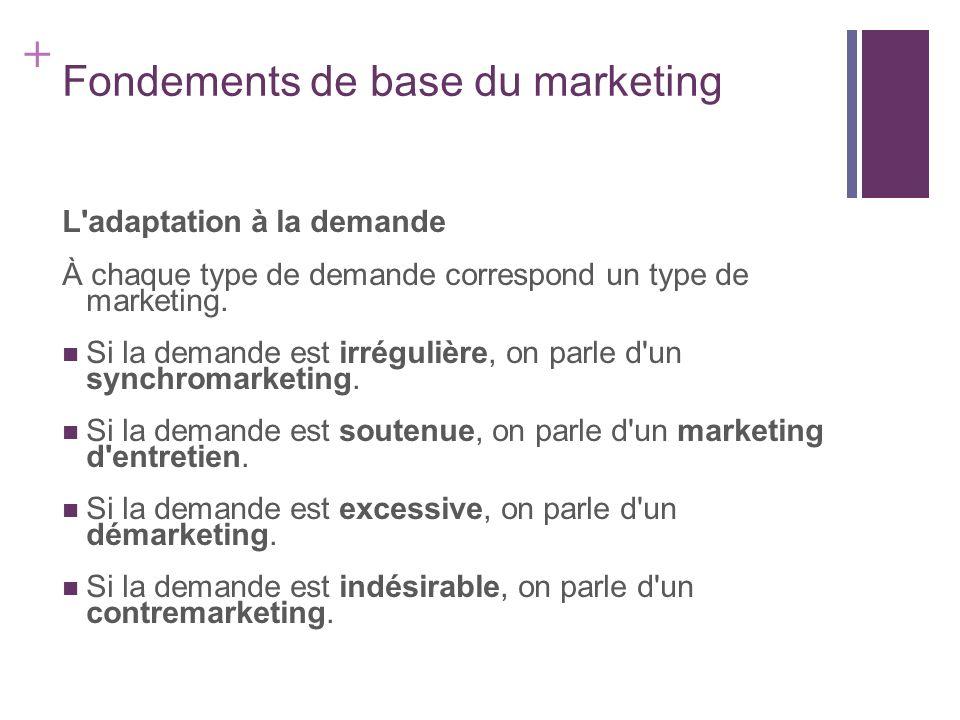+ Fondements de base du marketing L'adaptation à la demande À chaque type de demande correspond un type de marketing. Si la demande est irrégulière, o