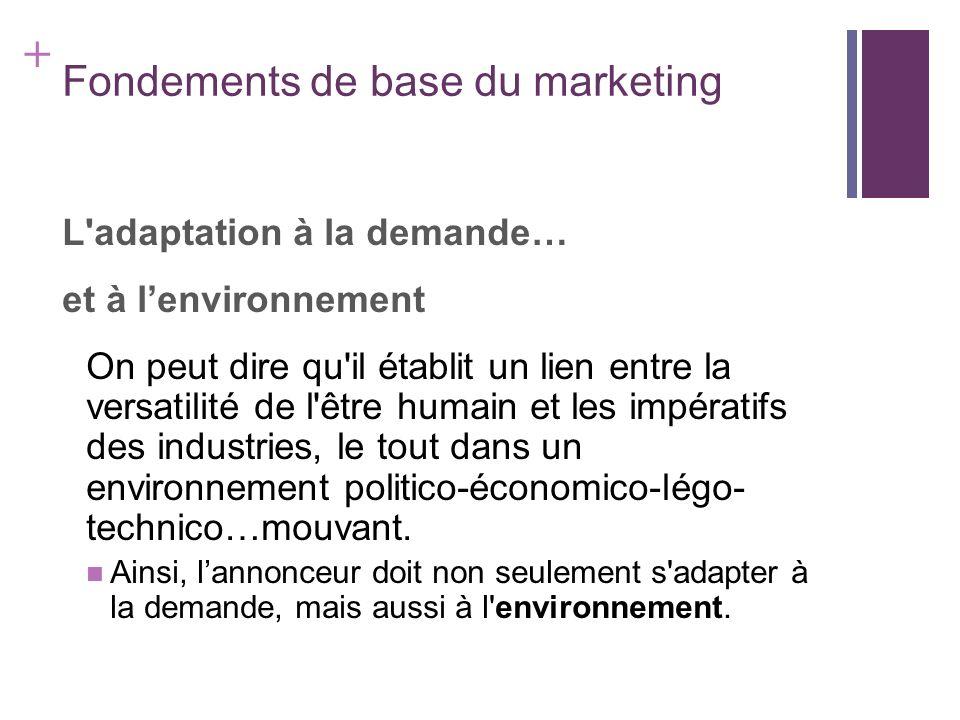 + Fondements de base du marketing L'adaptation à la demande… et à lenvironnement On peut dire qu'il établit un lien entre la versatilité de l'être hum