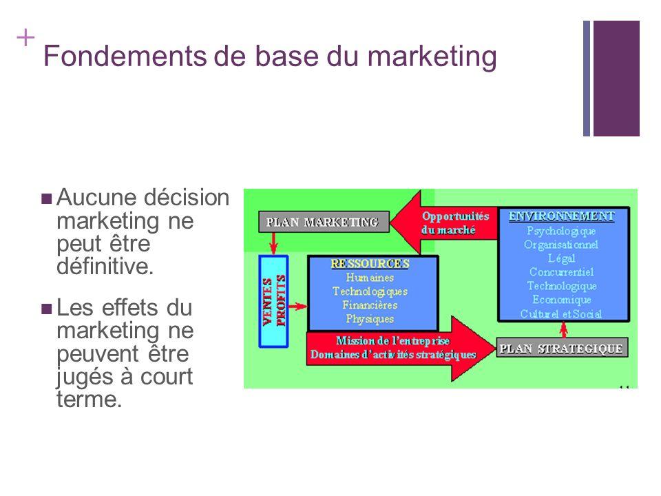 + Fondements de base du marketing Aucune décision marketing ne peut être définitive. Les effets du marketing ne peuvent être jugés à court terme.