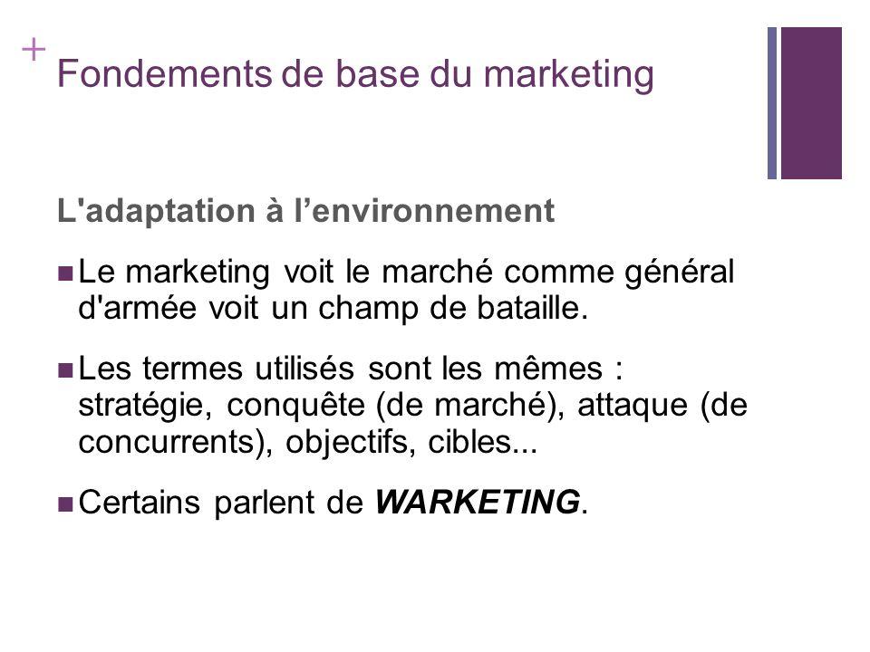 + Fondements de base du marketing L'adaptation à lenvironnement Le marketing voit le marché comme général d'armée voit un champ de bataille. Les terme