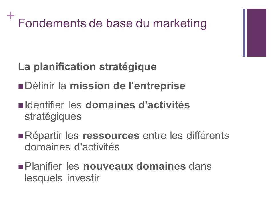 + Fondements de base du marketing La planification stratégique Définir la mission de l'entreprise Identifier les domaines d'activités stratégiques Rép