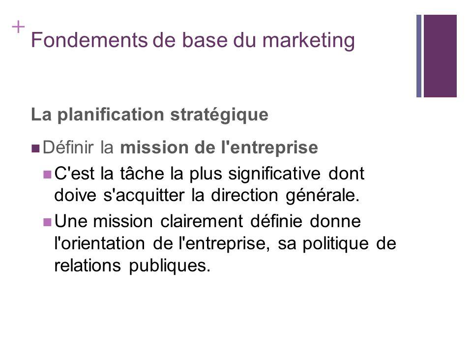 + Fondements de base du marketing La planification stratégique Définir la mission de l'entreprise C'est la tâche la plus significative dont doive s'ac