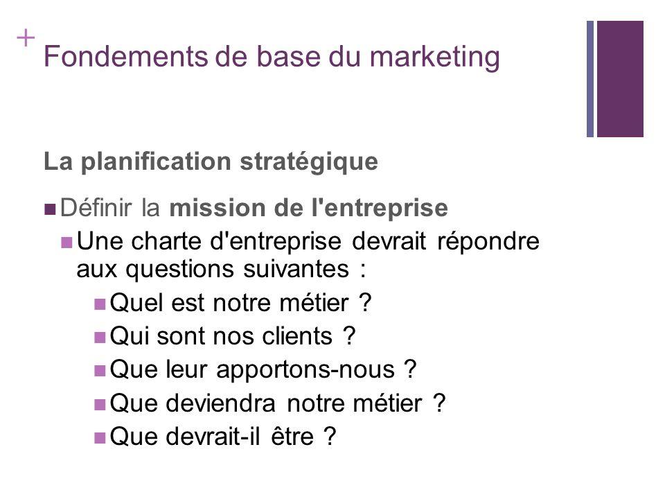 + Fondements de base du marketing La planification stratégique Définir la mission de l'entreprise Une charte d'entreprise devrait répondre aux questio