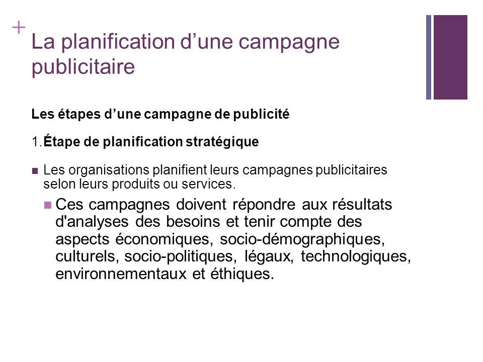 + La planification dune campagne publicitaire Les étapes dune campagne de publicité 1.Étape de planification stratégique Les organisations planifient
