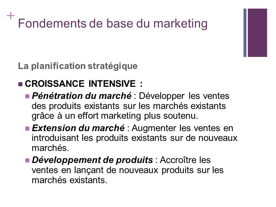 + Fondements de base du marketing La planification stratégique CROISSANCE INTENSIVE : Pénétration du marché : Développer les ventes des produits exist