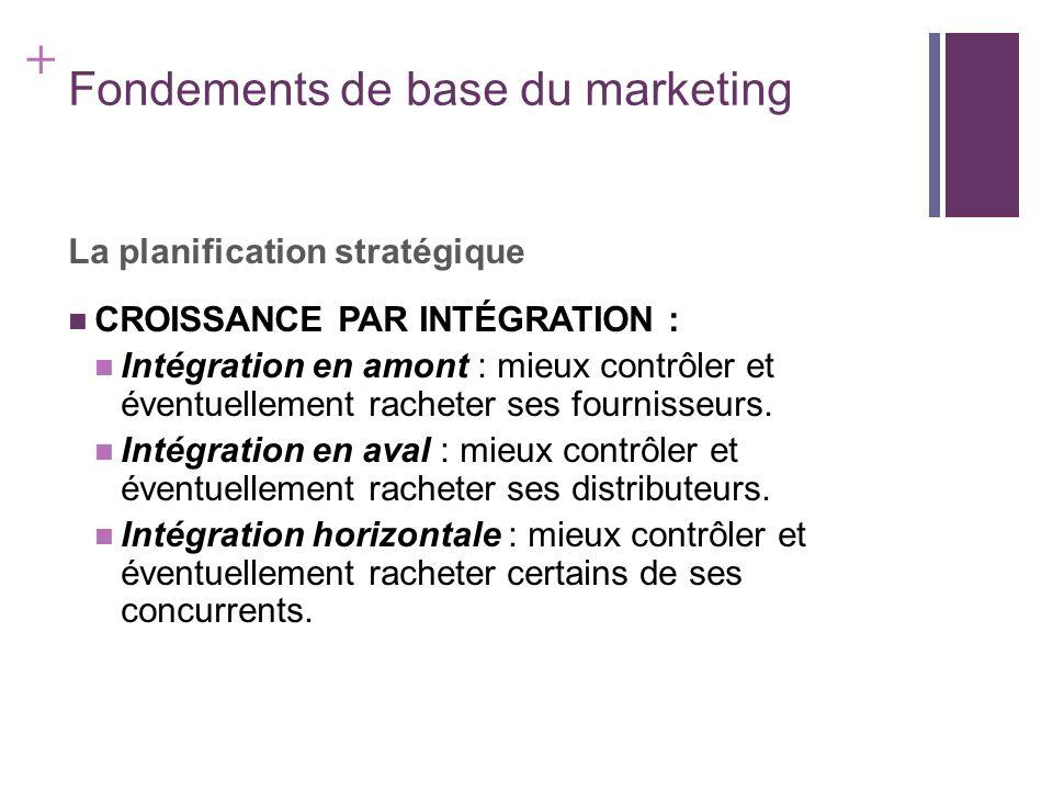 + Fondements de base du marketing La planification stratégique CROISSANCE PAR INTÉGRATION : Intégration en amont : mieux contrôler et éventuellement r