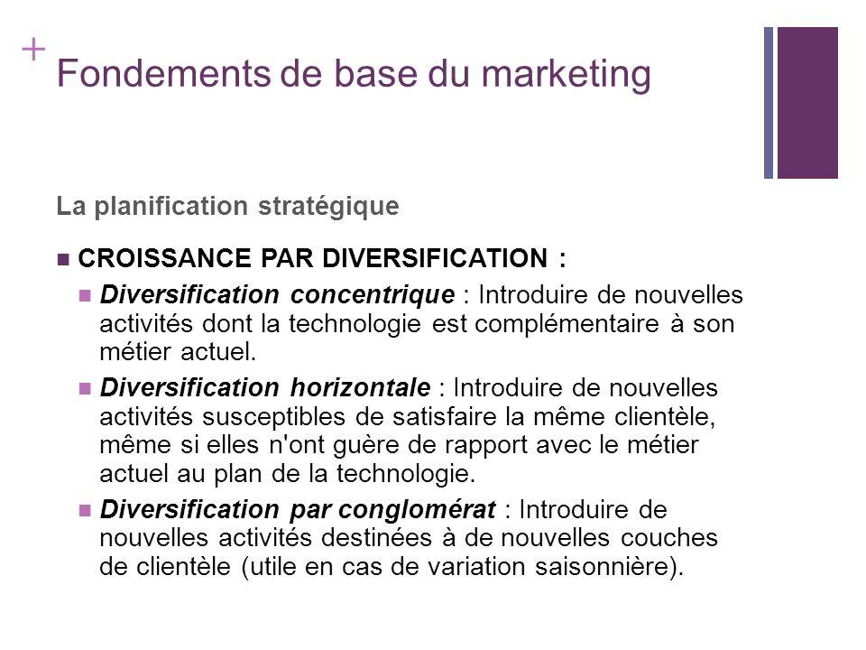 + Fondements de base du marketing La planification stratégique CROISSANCE PAR DIVERSIFICATION : Diversification concentrique : Introduire de nouvelles