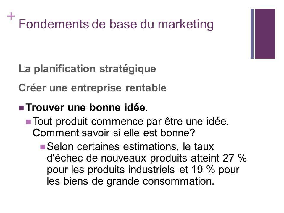 + Fondements de base du marketing La planification stratégique Créer une entreprise rentable Trouver une bonne idée. Tout produit commence par être un