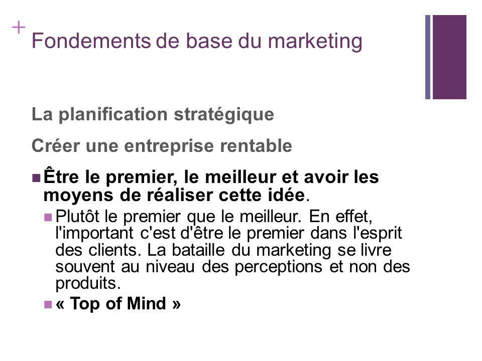 + Fondements de base du marketing La planification stratégique Créer une entreprise rentable Être le premier, le meilleur et avoir les moyens de réali