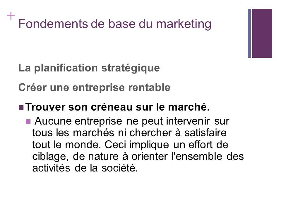 + Fondements de base du marketing La planification stratégique Créer une entreprise rentable Trouver son créneau sur le marché. Aucune entreprise ne p