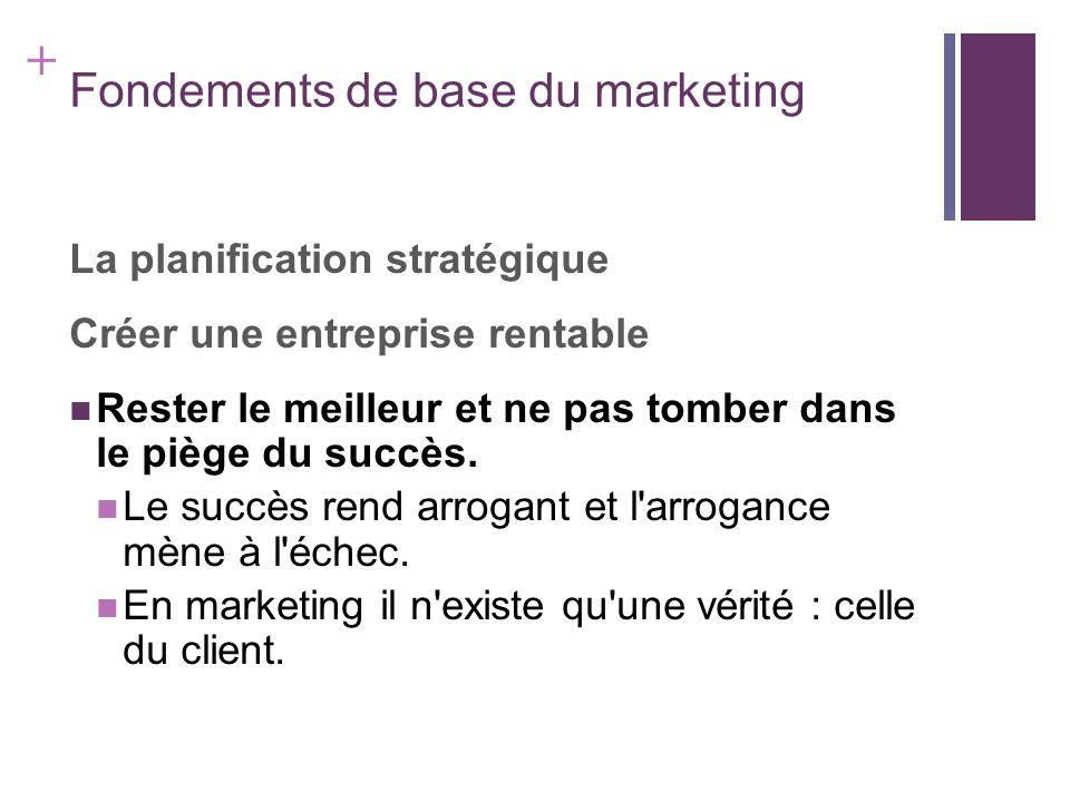 + Fondements de base du marketing La planification stratégique Créer une entreprise rentable Rester le meilleur et ne pas tomber dans le piège du succ
