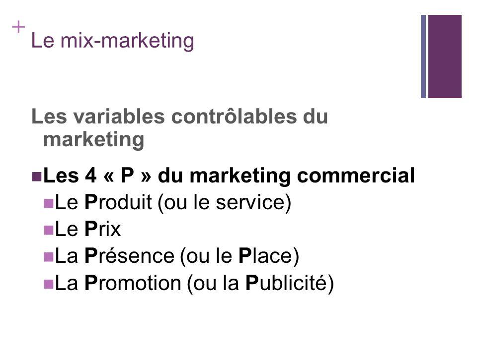 + Le mix-marketing Les variables contrôlables du marketing Les 4 « P » du marketing commercial Le Produit (ou le service) Le Prix La Présence (ou le P