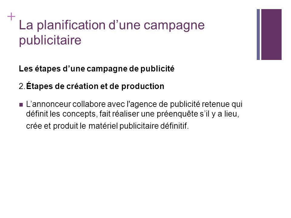 + La planification dune campagne publicitaire Les étapes dune campagne de publicité 3.Plan média Lannonceur revoit le plan média élaboré par son agence de publicité et l autorise à aller de l avant avec la campagne et le plan média.