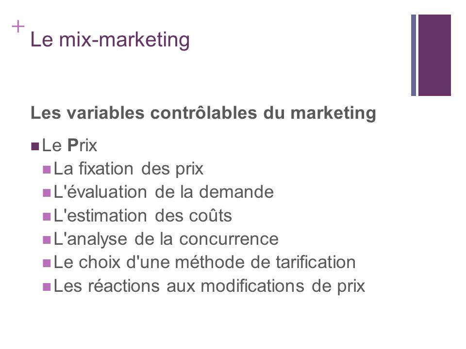 + Le mix-marketing Les variables contrôlables du marketing Le Prix La fixation des prix L'évaluation de la demande L'estimation des coûts L'analyse de
