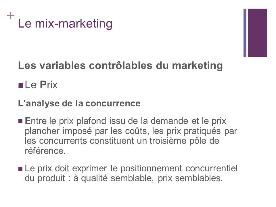 + Le mix-marketing Les variables contrôlables du marketing Le Prix L'analyse de la concurrence Entre le prix plafond issu de la demande et le prix pla