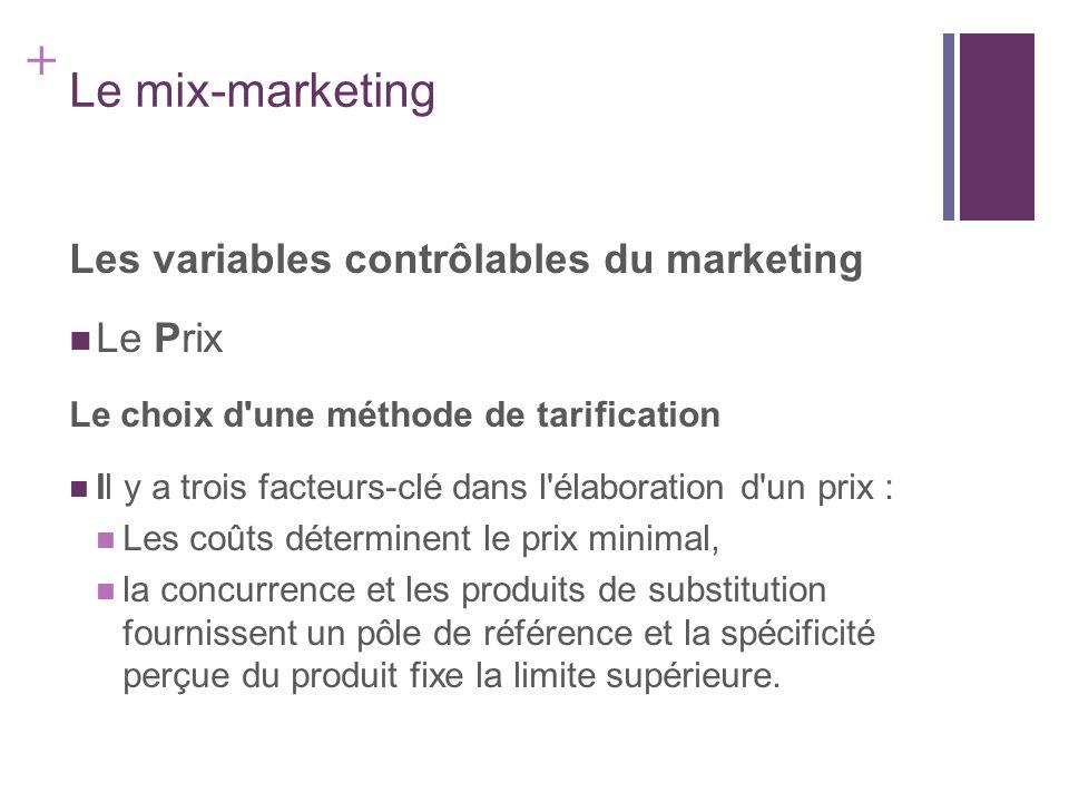 + Le mix-marketing Les variables contrôlables du marketing Le Prix Le choix d'une méthode de tarification Il y a trois facteurs-clé dans l'élaboration