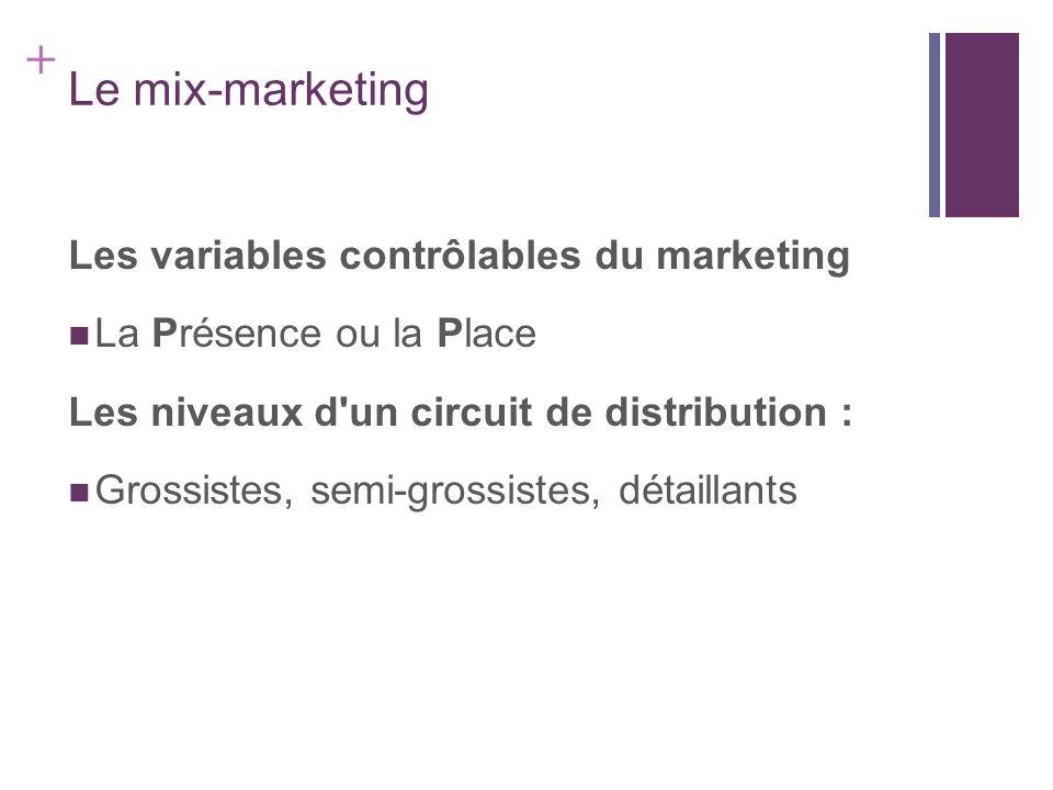 + Le mix-marketing Les variables contrôlables du marketing La Présence ou la Place Les niveaux d'un circuit de distribution : Grossistes, semi-grossis
