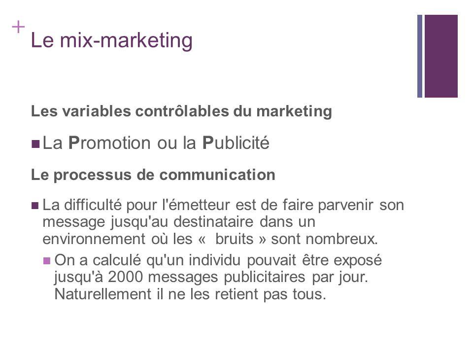 + Le mix-marketing Les variables contrôlables du marketing La Promotion ou la Publicité Le processus de communication La difficulté pour l'émetteur es