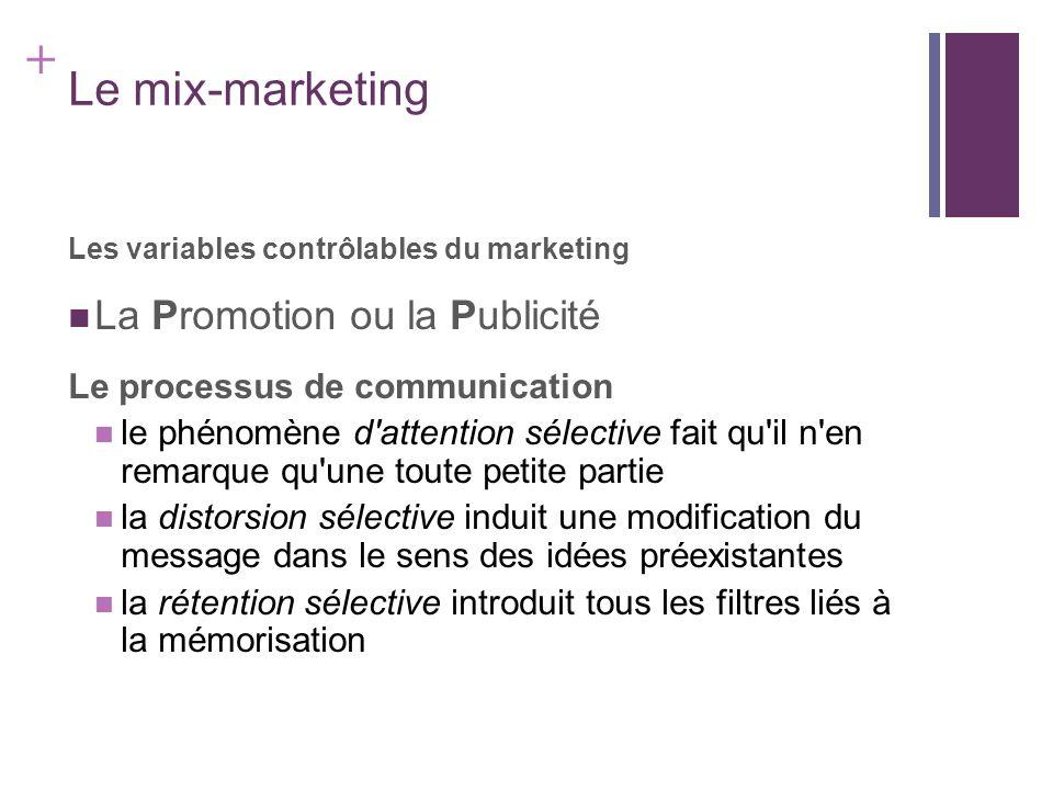 + Le mix-marketing Les variables contrôlables du marketing La Promotion ou la Publicité Le processus de communication le phénomène d'attention sélecti