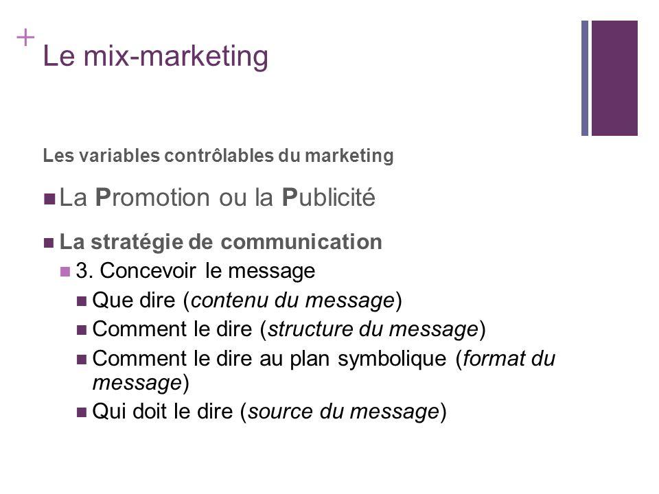 + Le mix-marketing Les variables contrôlables du marketing La Promotion ou la Publicité La stratégie de communication 3. Concevoir le message Que dire