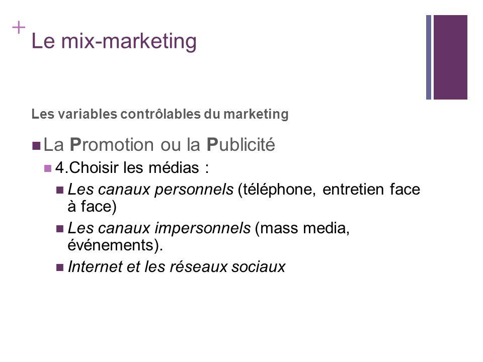 + Le mix-marketing Les variables contrôlables du marketing La Promotion ou la Publicité 4.Choisir les médias : Les canaux personnels (téléphone, entre