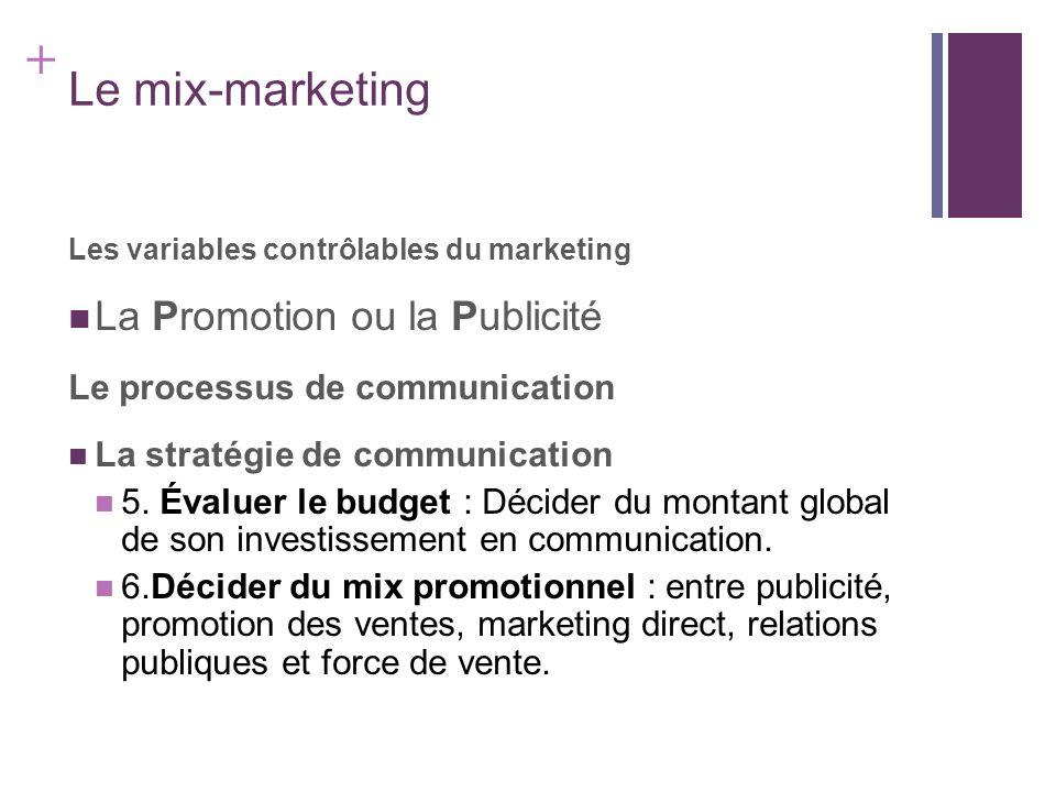 + Le mix-marketing Les variables contrôlables du marketing La Promotion ou la Publicité Le processus de communication La stratégie de communication 5.