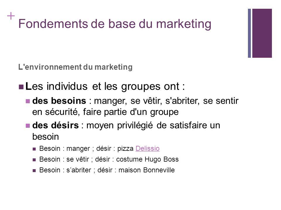 + Le mix-marketing Les variables contrôlables du marketing Les 4 « P » du marketing commercial Le Produit (ou le service) Le Prix La Présence (ou le Place) La Promotion (ou la Publicité)