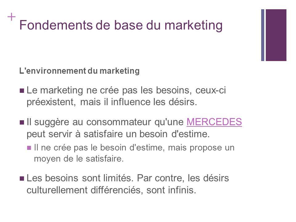 + Fondements de base du marketing L'environnement du marketing Le marketing ne crée pas les besoins, ceux-ci préexistent, mais il influence les désirs