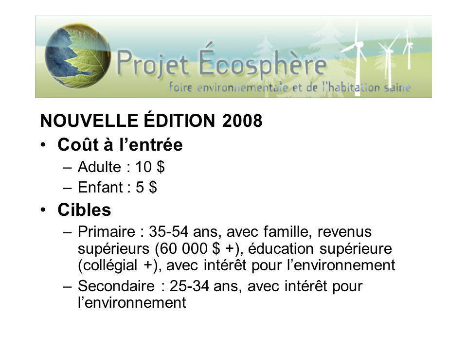 NOUVELLE ÉDITION 2008 Coût à lentrée –Adulte : 10 $ –Enfant : 5 $ Cibles –Primaire : 35-54 ans, avec famille, revenus supérieurs (60 000 $ +), éducati