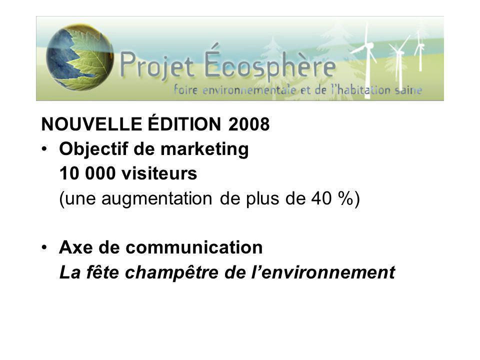 NOUVELLE ÉDITION 2008 Objectif de marketing 10 000 visiteurs (une augmentation de plus de 40 %) Axe de communication La fête champêtre de lenvironnement