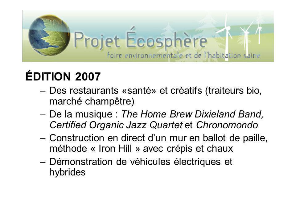 ÉDITION 2007 –Des restaurants «santé» et créatifs (traiteurs bio, marché champêtre) –De la musique : The Home Brew Dixieland Band, Certified Organic J