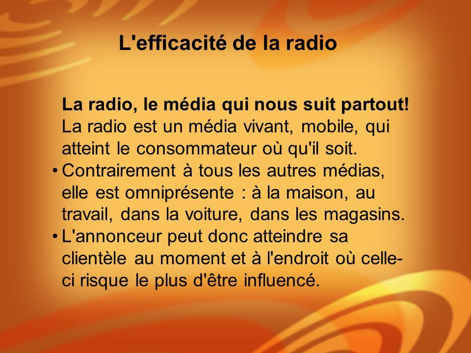 La radio, le média qui nous suit partout! La radio est un média vivant, mobile, qui atteint le consommateur où qu'il soit. Contrairement à tous les au