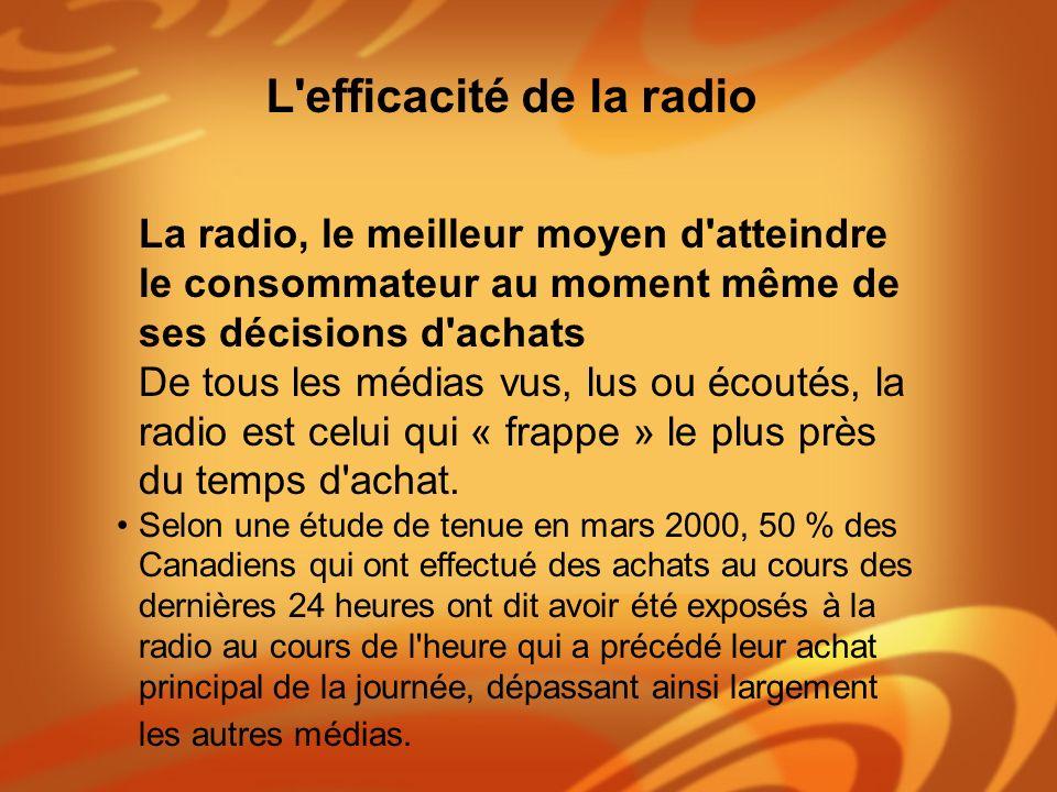 La radio, le meilleur moyen d'atteindre le consommateur au moment même de ses décisions d'achats De tous les médias vus, lus ou écoutés, la radio est
