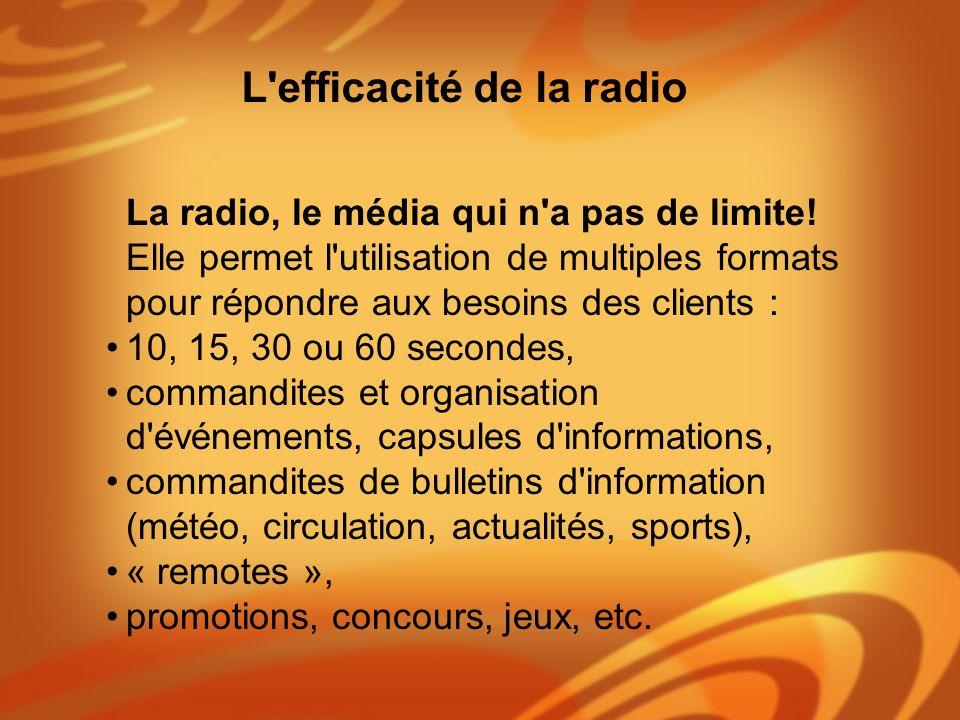 La radio, le média qui n'a pas de limite! Elle permet l'utilisation de multiples formats pour répondre aux besoins des clients : 10, 15, 30 ou 60 seco