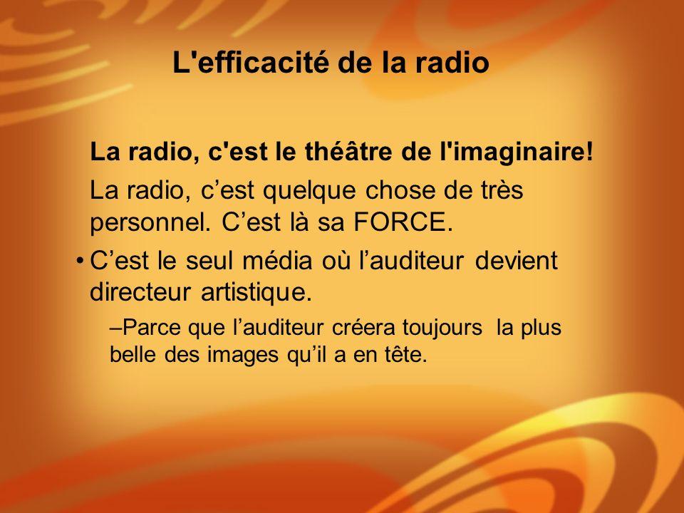 La radio, c'est le théâtre de l'imaginaire! La radio, cest quelque chose de très personnel. Cest là sa FORCE. Cest le seul média où lauditeur devient