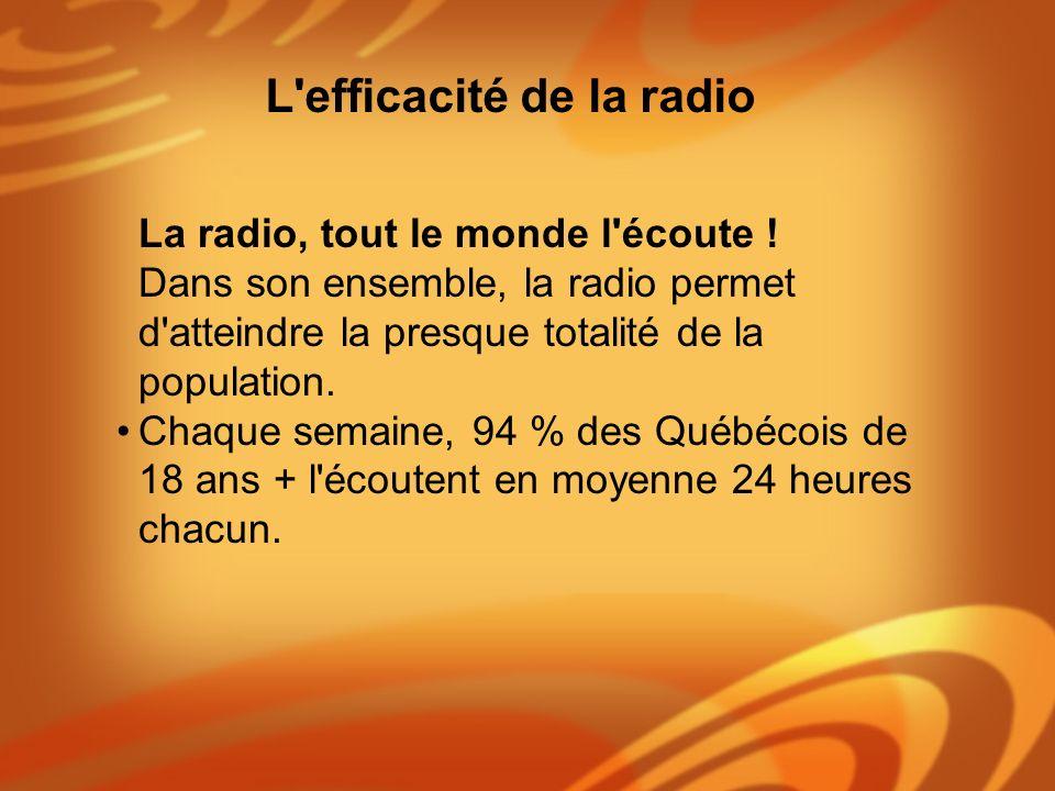 La radio, tout le monde l'écoute ! Dans son ensemble, la radio permet d'atteindre la presque totalité de la population. Chaque semaine, 94 % des Québé