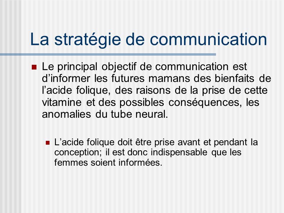 La stratégie de communication Le principal objectif de communication est dinformer les futures mamans des bienfaits de lacide folique, des raisons de la prise de cette vitamine et des possibles conséquences, les anomalies du tube neural.