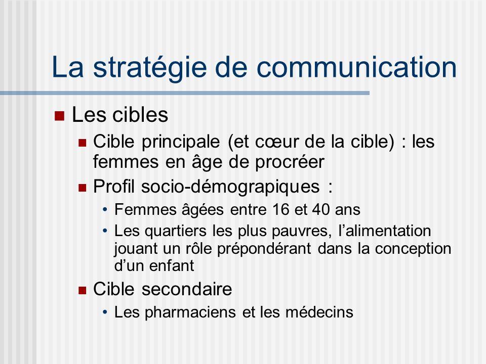 La stratégie de communication Les cibles Cible principale (et cœur de la cible) : les femmes en âge de procréer Profil socio-démograpiques : Femmes âg