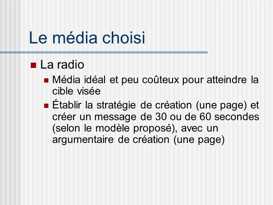 Le média choisi La radio Média idéal et peu coûteux pour atteindre la cible visée Établir la stratégie de création (une page) et créer un message de 30 ou de 60 secondes (selon le modèle proposé), avec un argumentaire de création (une page)