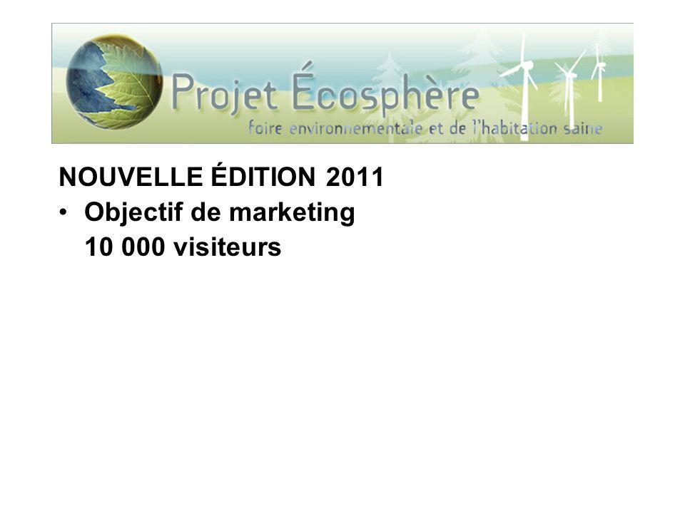 NOUVELLE ÉDITION 2011 Objectif de marketing 10 000 visiteurs