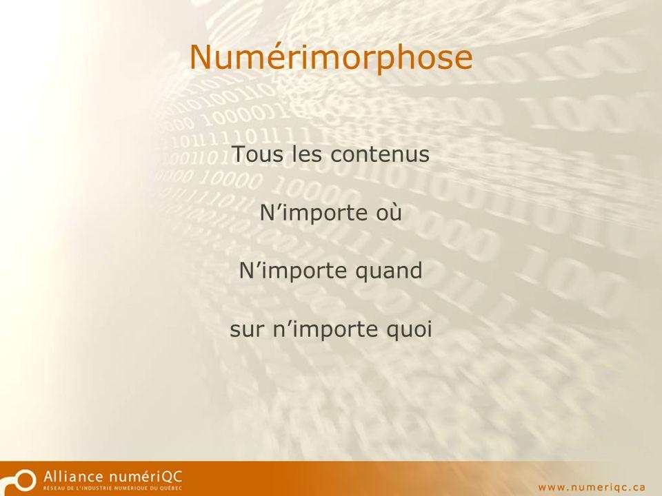Numérimorphose Tous les contenus Nimporte où Nimporte quand sur nimporte quoi