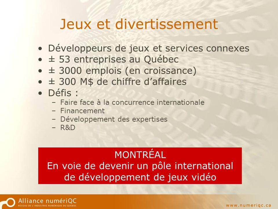 Jeux et divertissement Développeurs de jeux et services connexes ± 53 entreprises au Québec ± 3000 emplois (en croissance) ± 300 M$ de chiffre daffaires Défis : –Faire face à la concurrence internationale –Financement –Développement des expertises –R&D MONTRÉAL En voie de devenir un pôle international de développement de jeux vidéo