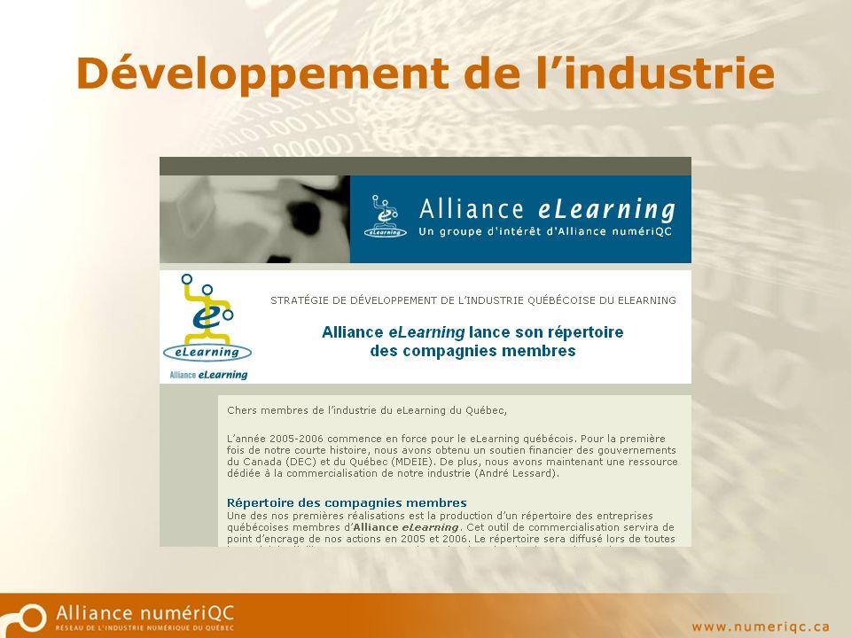 Développement de lindustrie