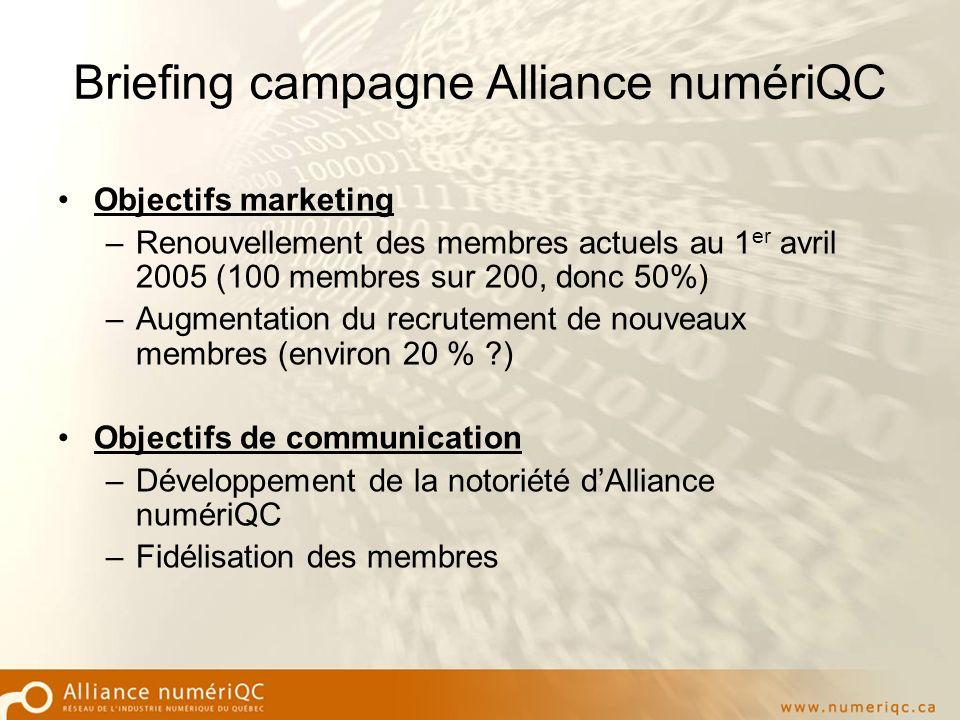 Briefing campagne Alliance numériQC Objectifs marketing –Renouvellement des membres actuels au 1 er avril 2005 (100 membres sur 200, donc 50%) –Augmentation du recrutement de nouveaux membres (environ 20 % ) Objectifs de communication –Développement de la notoriété dAlliance numériQC –Fidélisation des membres